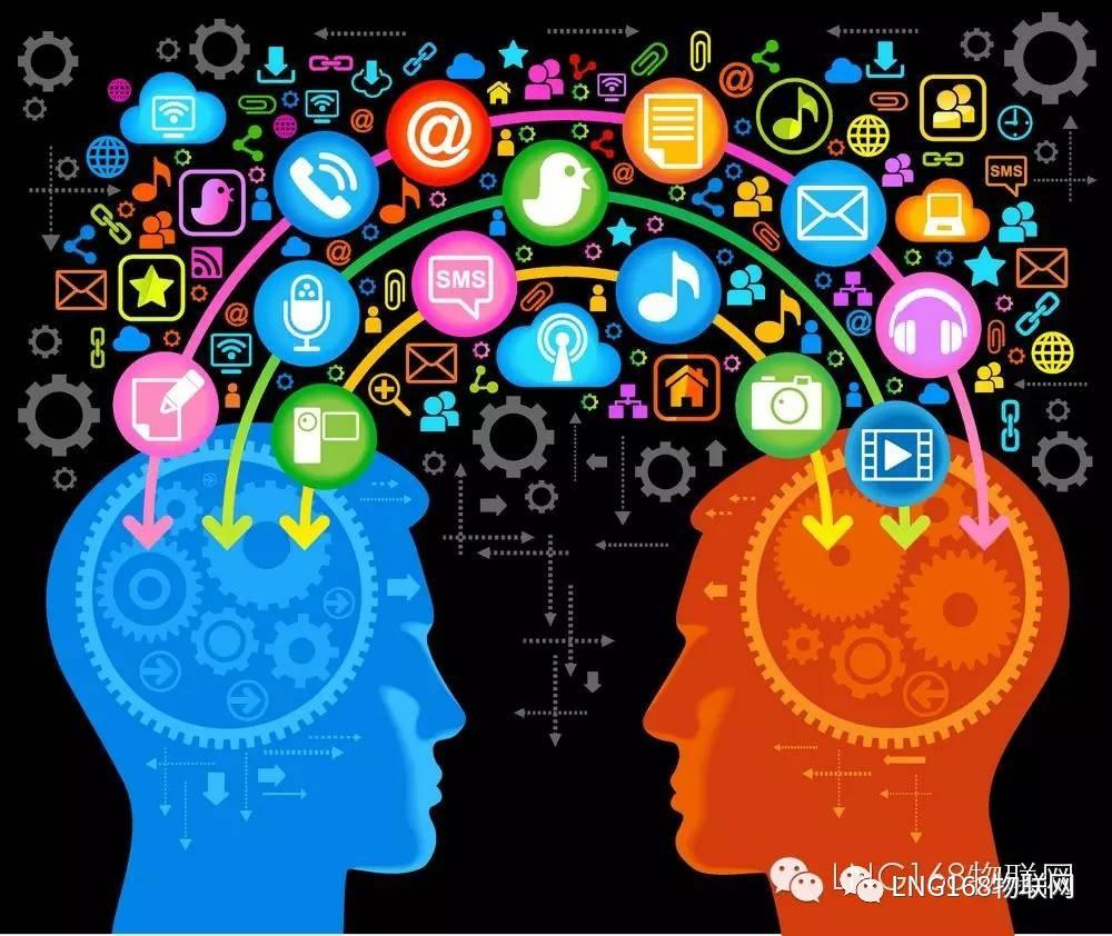 资源对接 思维启发 整合价值信息让你活得更好