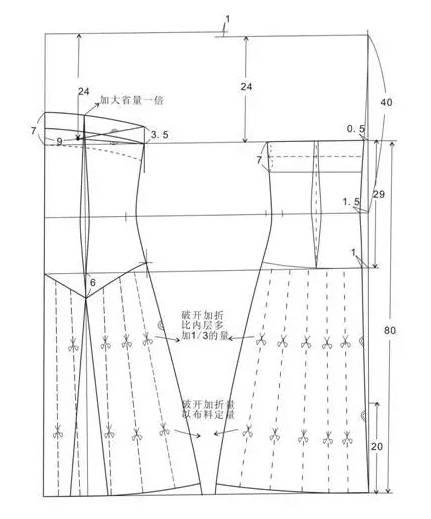 五款连衣裙的结构设计及纸样推荐