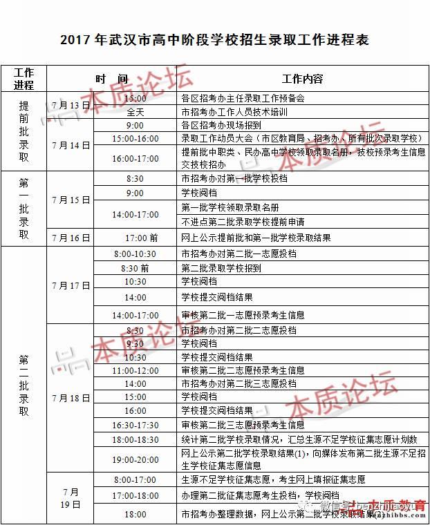 武汉体育学院2016年体育单招_武汉体育学院足球单招_体育单招学校排名