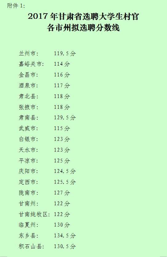 甘肃玉都官村人口_甘肃人口图片
