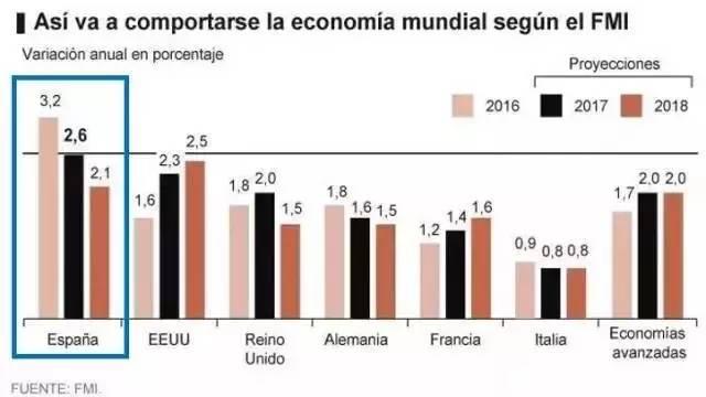 国际货币基金组织经济总量2017_国际货币基金组织