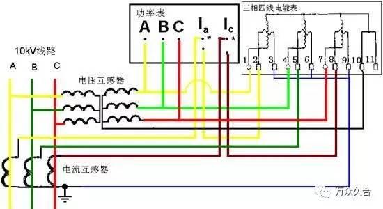 电压互感器是一种小型的降压变压器 ,由铁芯,一次绕组,二次绕组, 接线
