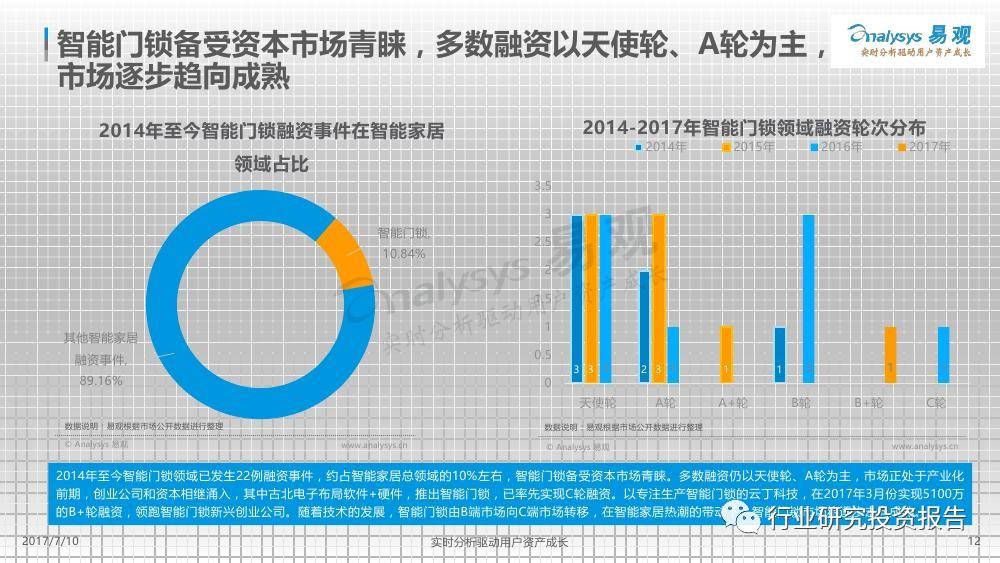 中国智能门锁产业白皮书2017