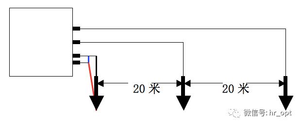 8、兆欧表(测绝缘电阻) 兆欧表有三个接线柱:接地柱E、电路柱L、保护柱G。 测设备对地绝缘时,被测设备接L柱,E柱接地线。 测电缆心线的绝缘电阻时,心线接L柱、外皮接E、绝缘包扎物接G。 在测量时,手柄应摇到使表针稳定,转速一般为120分/转。 注意:使用兆欧表测绝缘电阻时,被测设备不能带电。 9、交流补偿电容器的故障判断及处理 异常现象 渗漏油。主要原因是出厂产品质量不良;运行维护不当;长期运行缺乏维修以导致外皮生锈腐蚀而造成电容器渗漏油。 电容器外壳膨胀。主要原因是高电场作用下使得电容器