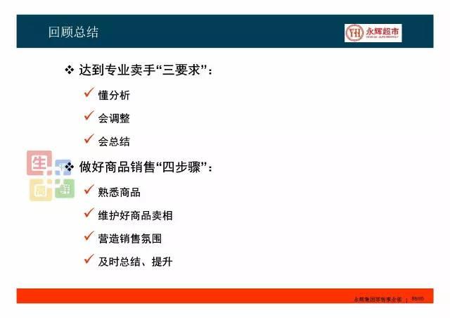 永辉专业生鲜卖手培训PPT