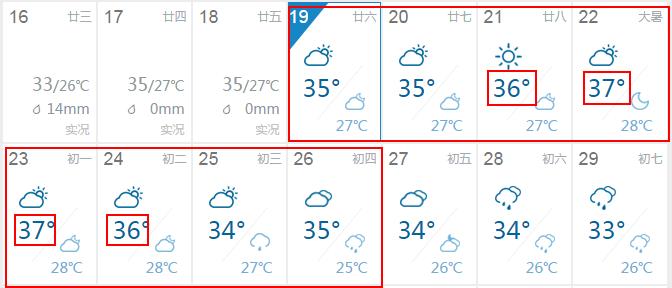 高温预警 灌南高温天气还将持续7天 赶紧躲进空调房吃西瓜