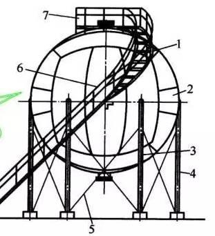 球罐内部脚手架结构图