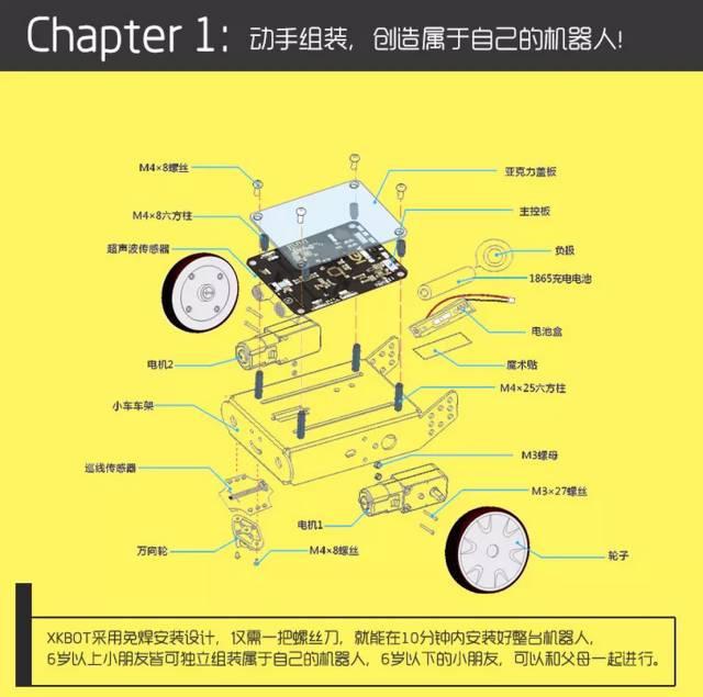 乐高小车设计图纸