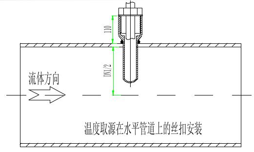 与工艺管道倾斜安装时,宜逆着介质流向,取源部件轴线应与工 艺管道图片