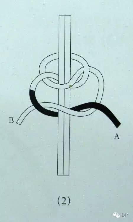中国结平结的编法图解二:b端在上,a端从双绳下做挑,压动作,穿出.
