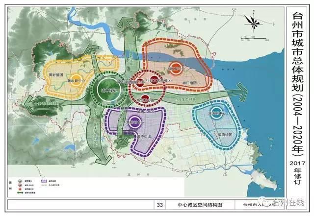 台州城镇人口_2011年,台州城镇人口占总人口比例为56 ,全面小康实现程度达93.