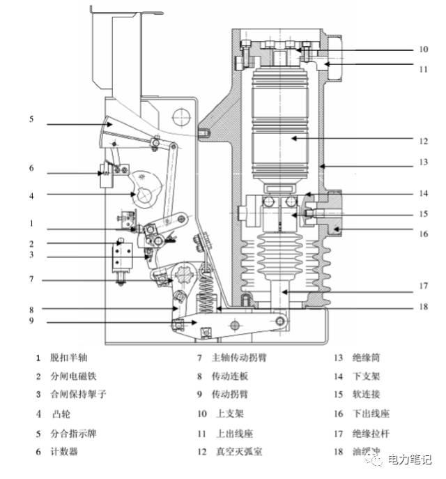 高压开关柜结构图解&断路器拒分,合故障处理