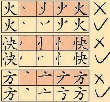 为孩子收藏 国家正式出台汉字书写笔顺规则