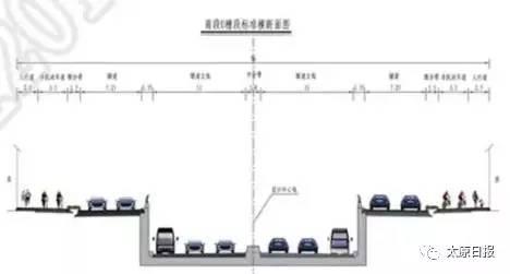 中段u槽段标准横断面图