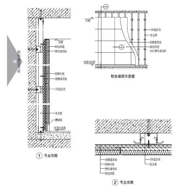 100个室内设计施工图节点的常用,室内设计师必学建筑设计必须看的书图片