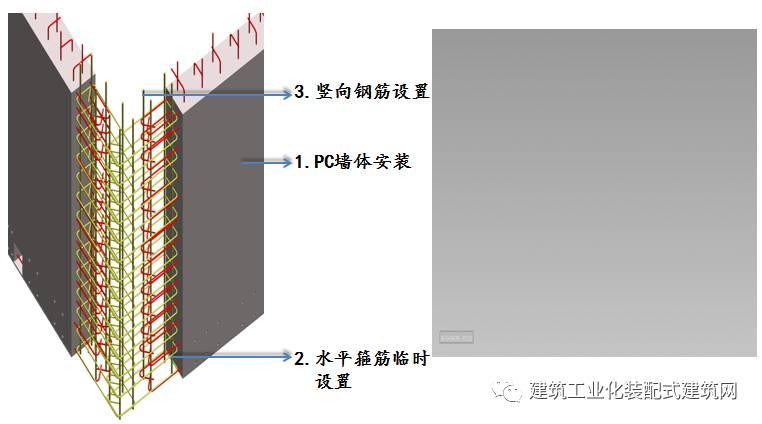 合理设置木方背楞; 预制墙体上穿插对拉螺杆; 双圆管加固.图片