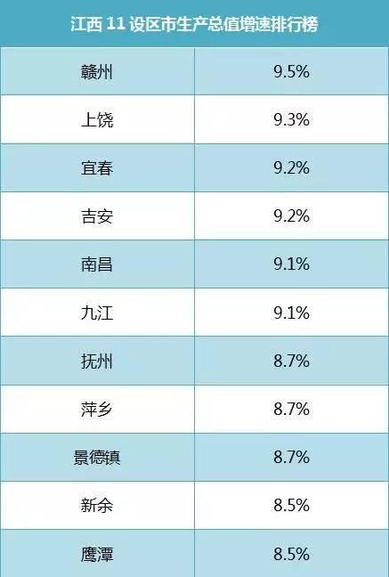 财政收入_柳州2017财政收入