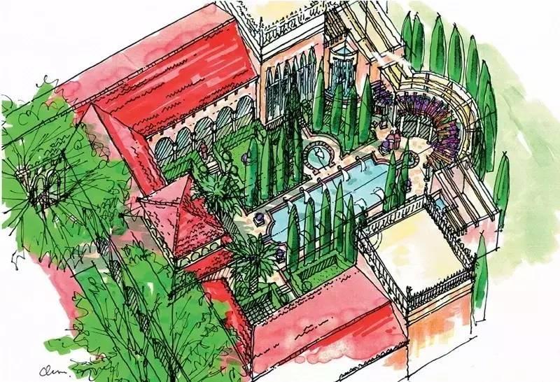 总的来说 景观设计行业还挺不错的 学科大,研究深 是根据建筑物的使用