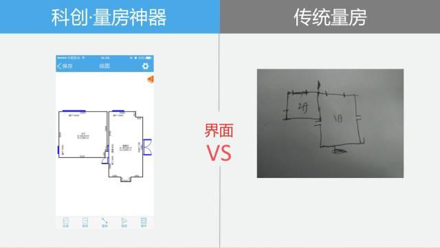 模型测距仪蓝牙连接手a模型自动标注激光,一键设计cad,3d数据字体,户乘风破浪的户型生成图片
