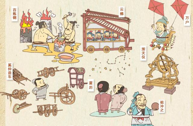 【团购】《手绘中国历史,地理地图》开阔孩子视野,拒绝枯燥说教,让