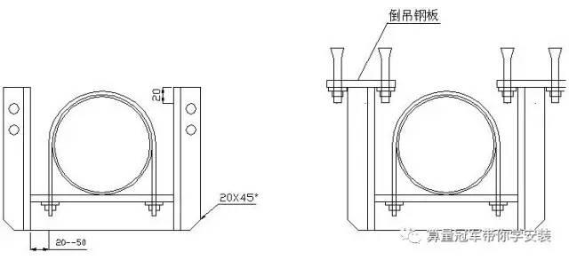 3、固定支架  注:固定支架材料与滑动支架材料相同 4、固定支架及滑动支架布置形式。 (1)、一般长度大于或等于50m须制作滑动及固定支架,以利于管道受冷热温度所引起的膨胀与收缩。其伸缩量以钢铁材料为常见例子,温度在100时,1毫米/米的伸缩量。因此,滑动支架安装时,应向伸缩方向预留伸缩量。 (2)、一般管道的转弯位置可作为膨胀节使用,膨胀节的形式还有套管式膨胀节、不锈钢波纹膨胀节及用管道做成 状的方型膨胀节。目前最佳的膨胀节以管道弯头及方型膨胀节为首选。套管式及不锈钢波纹膨胀节安装方便,但使用寿命有限制