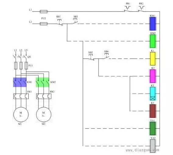 其中控制电路是由按钮,接触器和继电器的线圈及辅助触点,热继电器触点