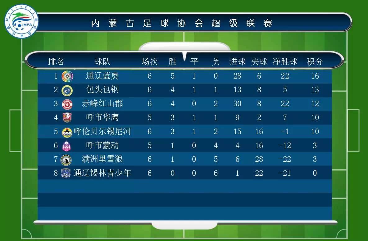 足球经理2014_2014中国足球协会甲级联赛和预备队联赛秩序册_足球经理2014中国联赛