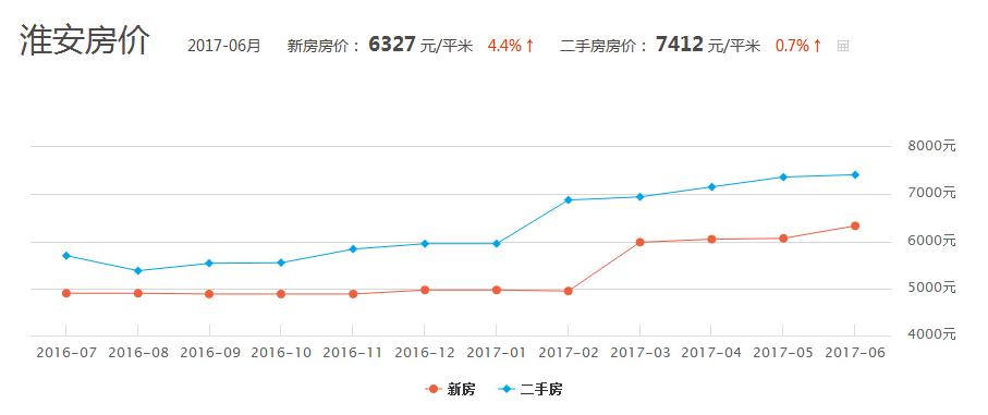 江阴市新桥gdp_江苏地区MPAcc院校录取情况及考试难度分析