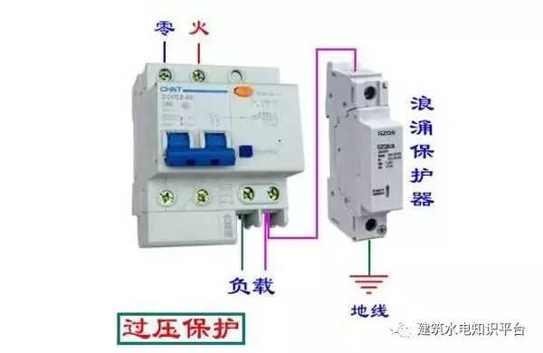 配电箱的内部结构解析,谁看谁懂!