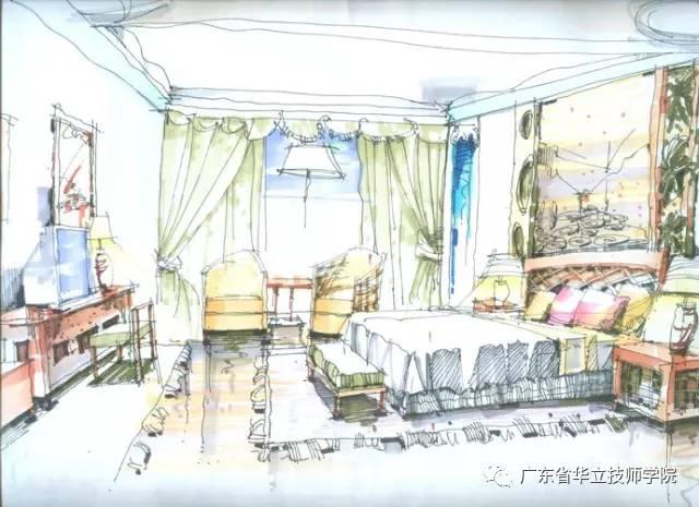 室内设计,建筑装饰制图与阴影透视,工程制图,手绘效果图表现技法,平面