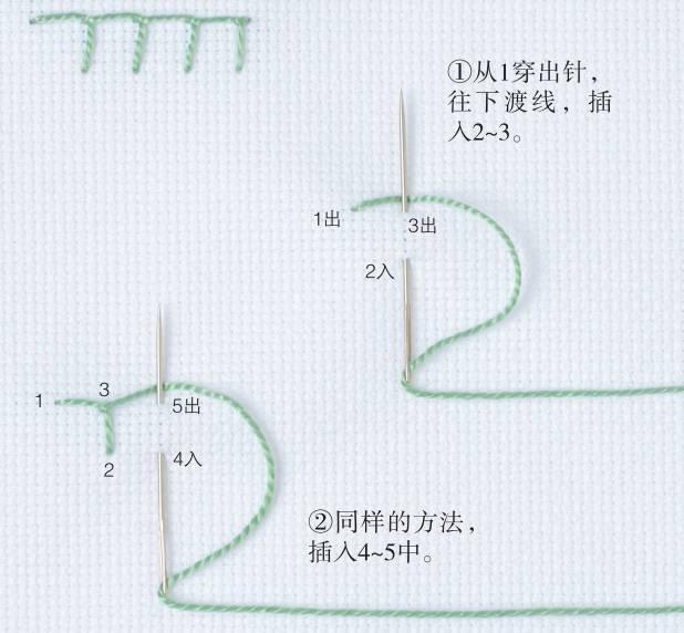 15种常见刺绣花样针法大全绣花针法图
