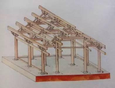 夏品| 梁架构架———中国古建筑结构之精粹
