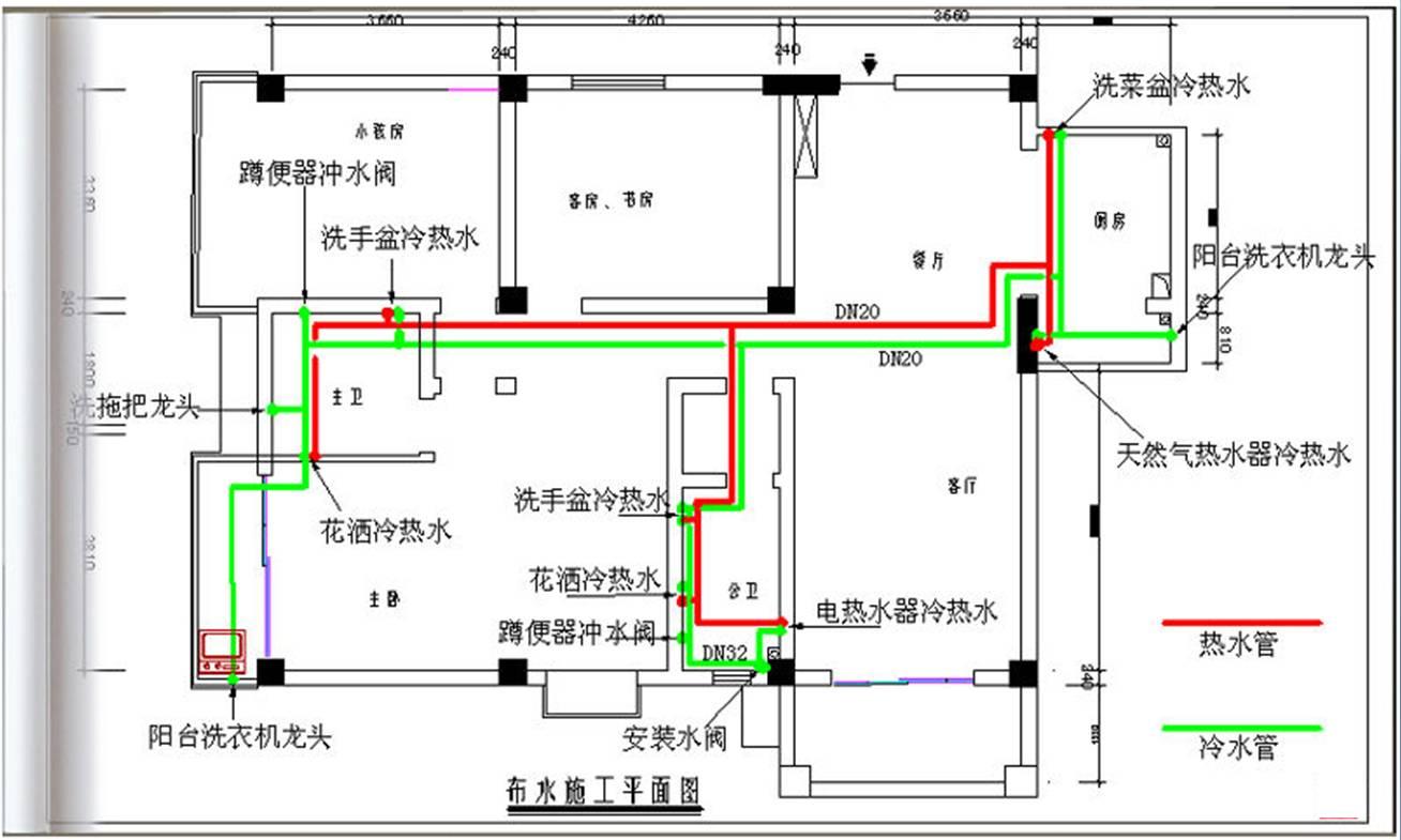 水电安装图纸怎么看 水电安装知识图纸符号识别方法图片