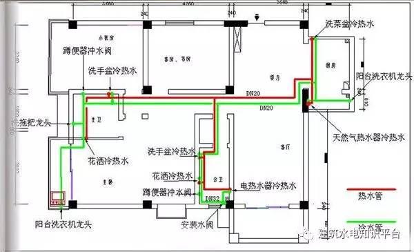 水电图纸上各种符号的意义以及安装是怎么样的?