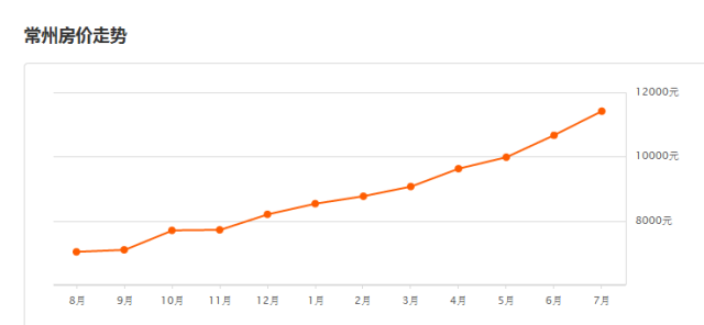 江苏gdp盐城排第几_无锡上半年各区域GDP大曝光 看看江阴排第几