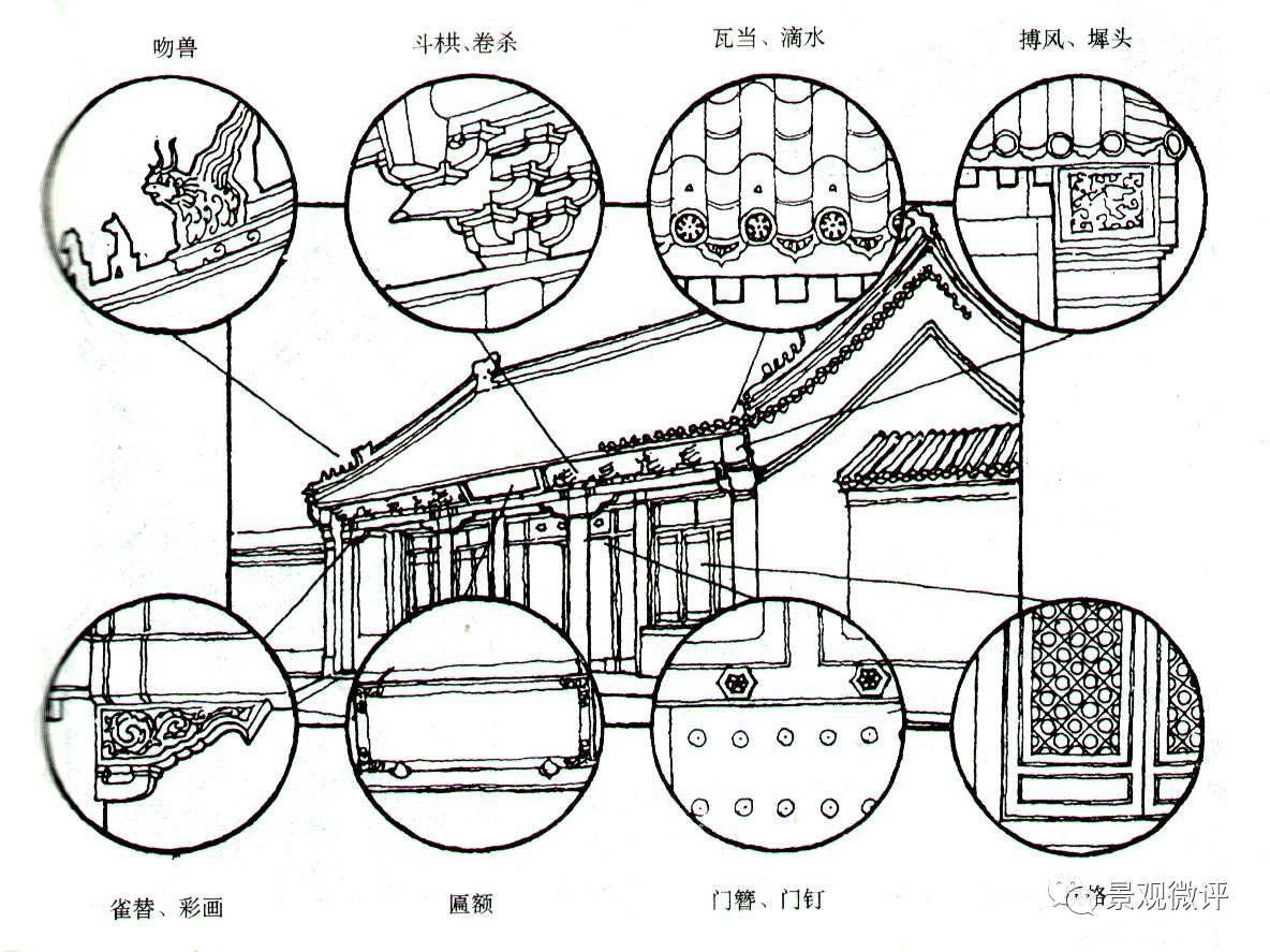 五,建筑装饰及色彩的特征 中国古代建筑上常运用大量的装饰与色彩.