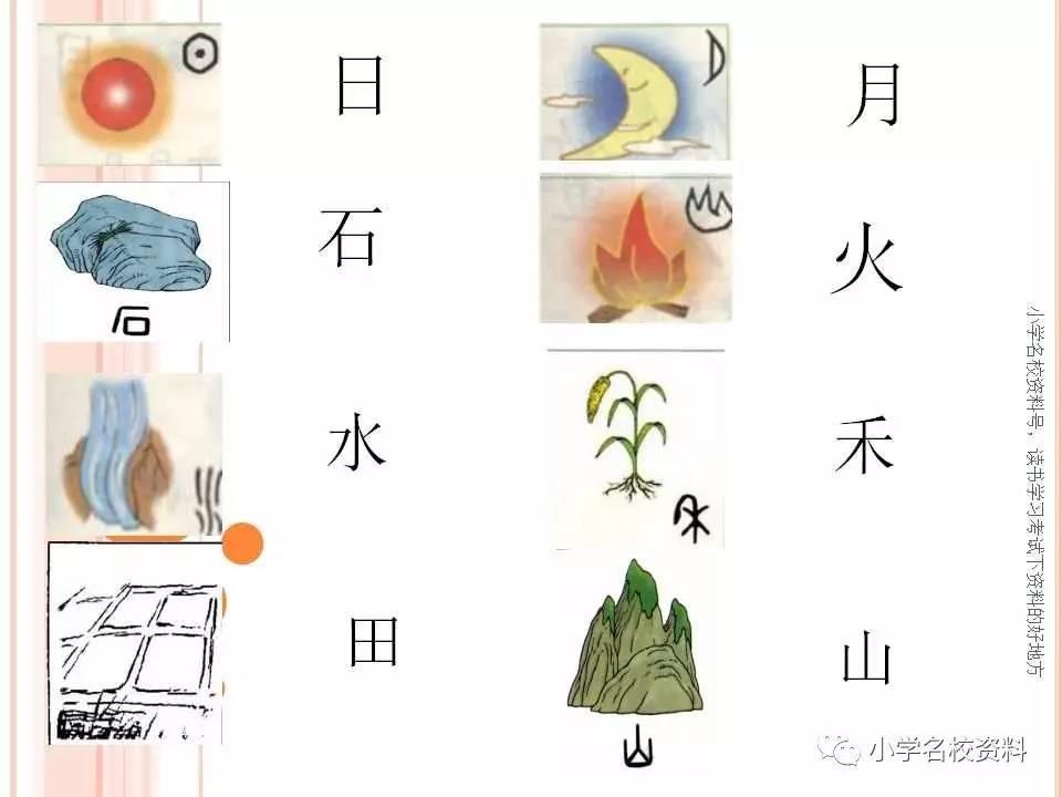 最新部编版小学水火一上第四课《语文日月》册几高中共生物图片