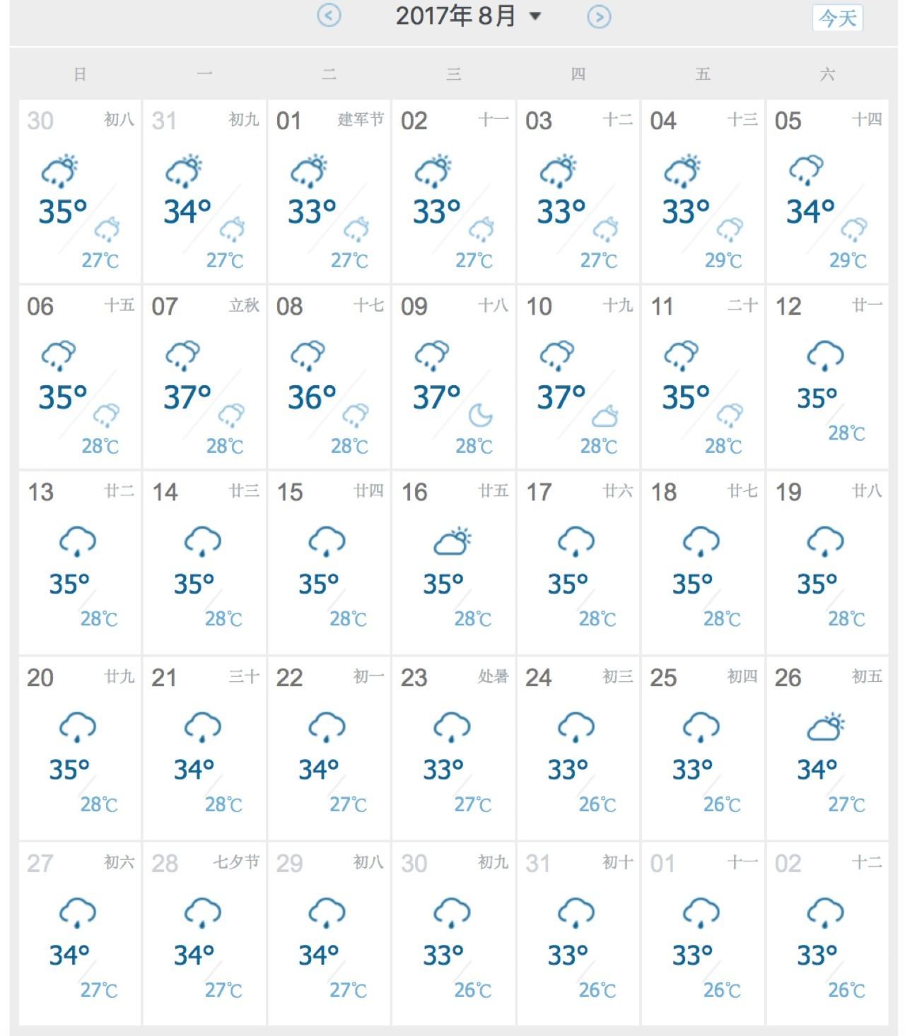 温了 看到无锡天气预报图,惊呆了 下月都是雨