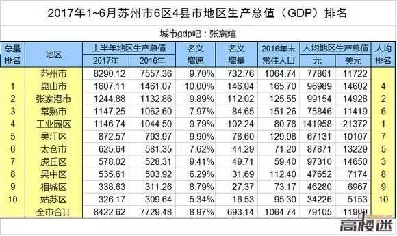 名目gdp_Fed升息 殖利率反走低 债王葛洛斯 债市并不信Fed的利率预估
