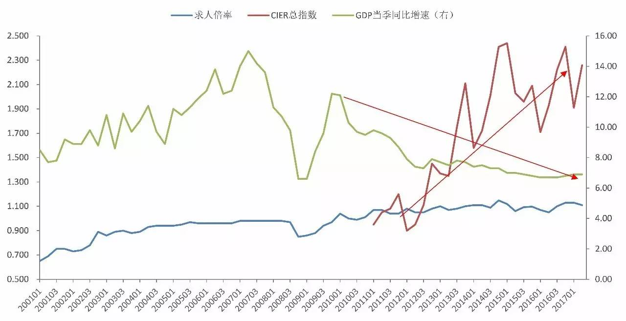 衡量一国经济总量指标_一国两制图片