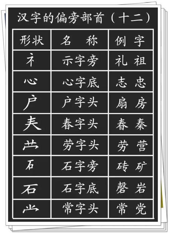 不好看?28种笔画的硬笔书法,慢慢练~(图13)-孩子字写不好看