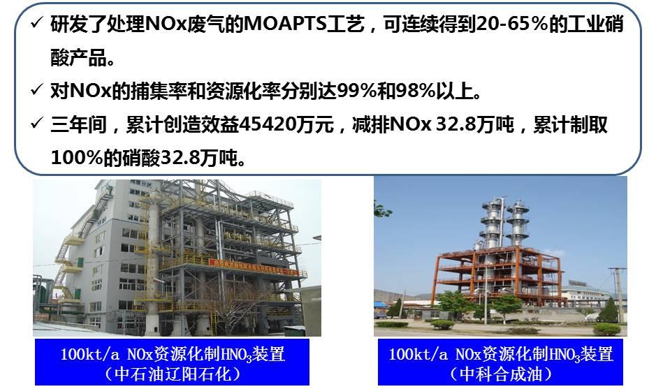 正丁醇,甲醇,乙醇,异丙醇,氯仿等有机溶剂,通过超级浮阀塔板技术有效图片