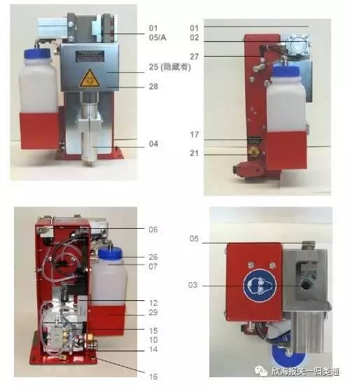 装置,用途:清洁焊接机的焊嘴,结构组成:气缸,固定单元,清枪刮刀,气动图片