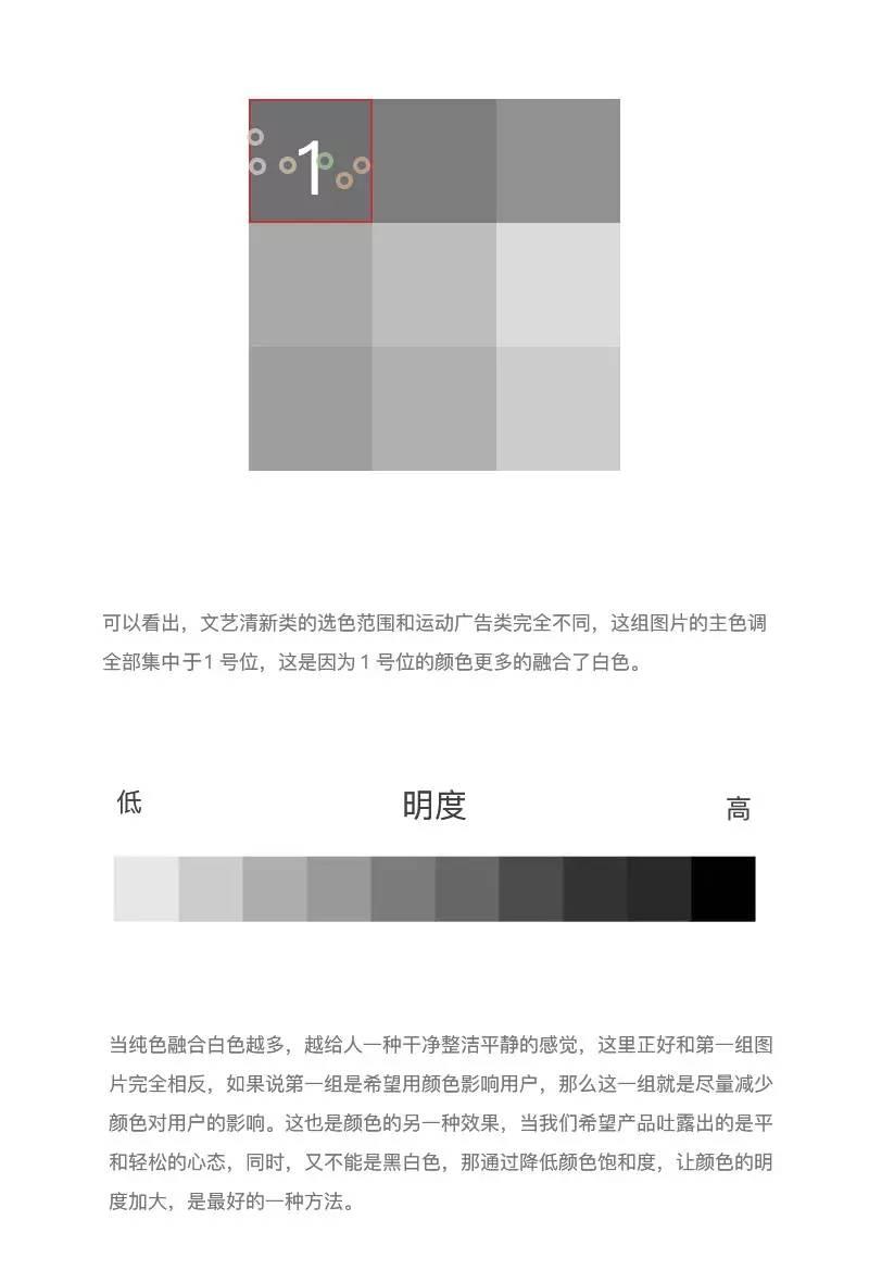 实例解析如何使用九宫格配色技巧