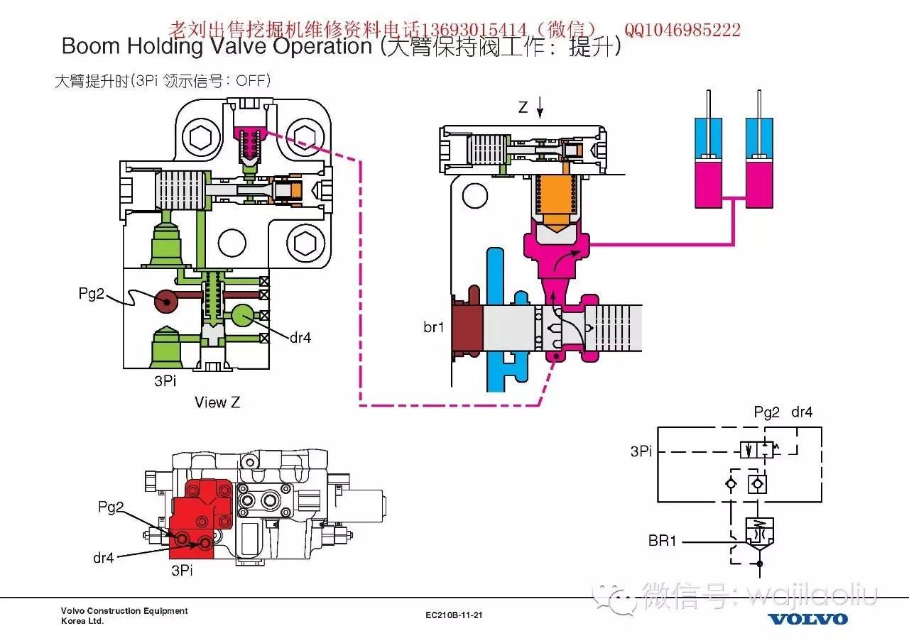 多路阀拆装,电磁阀再生阀工作原理,液压图纸——沃尔沃液压系统总结图片