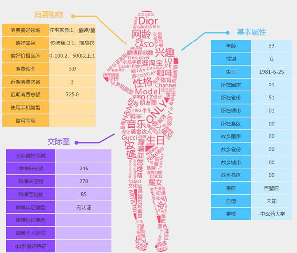 微信智能管理系统,创新精准数据化营销图片