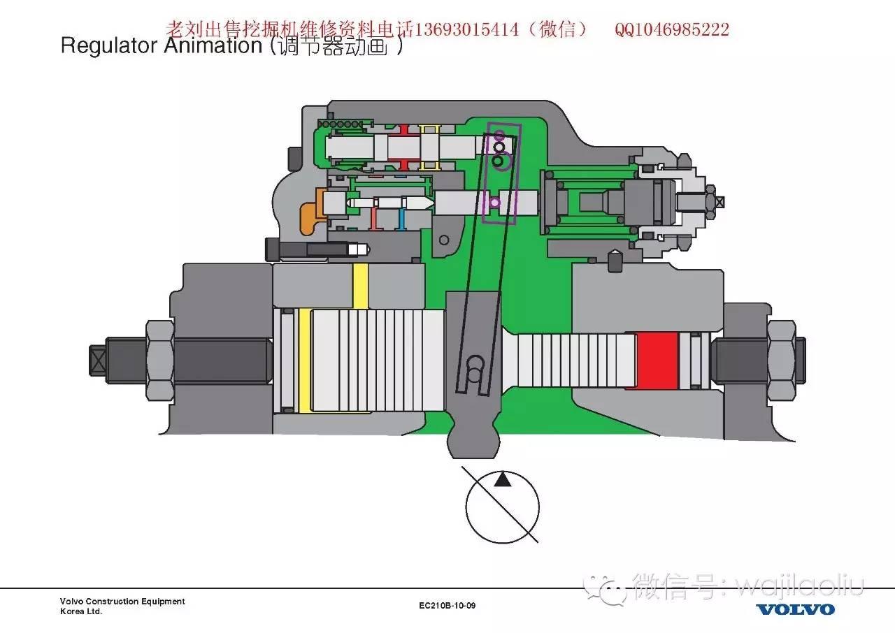 液压主泵,多路阀拆装,电磁阀再生阀工作原理,液压图纸