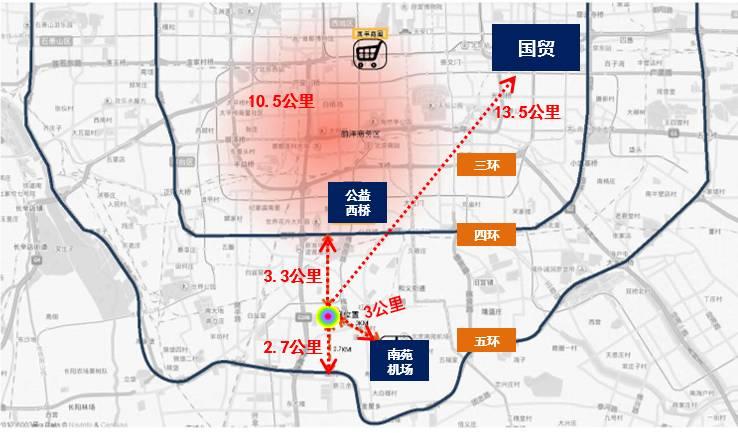 项目区域交通十分便捷,紧邻规划新机场高速路,南中轴路,地上城市主干