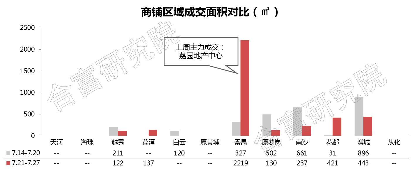 东山gdp_漳州市的GDP总量成为中国五十强 在福建省仅次于省会与闽南两市