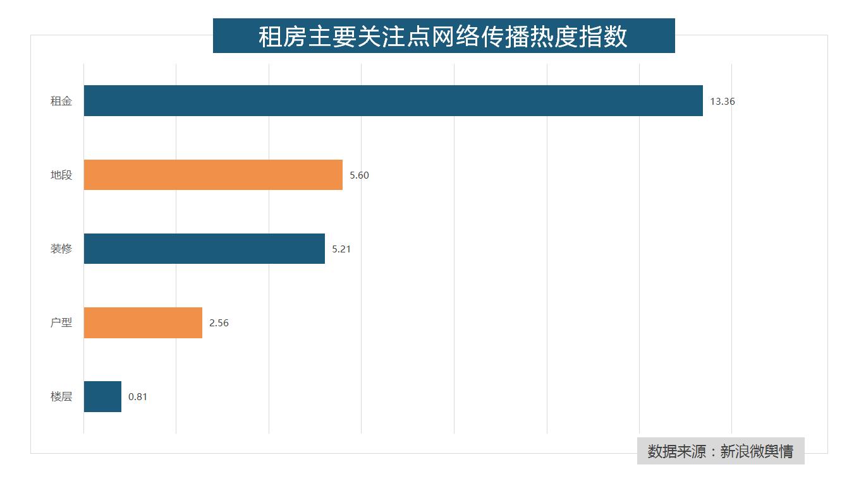 58同城分析认为:网络经纪人模式将成为未来二手房营... _新浪博客